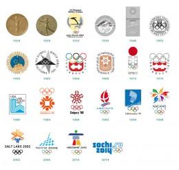 冬季五輪ロゴ